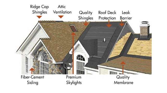 Roofing-Diagram